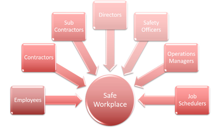 Driving improved workplace safety through cultural change teletrac safety culture publicscrutiny Image collections
