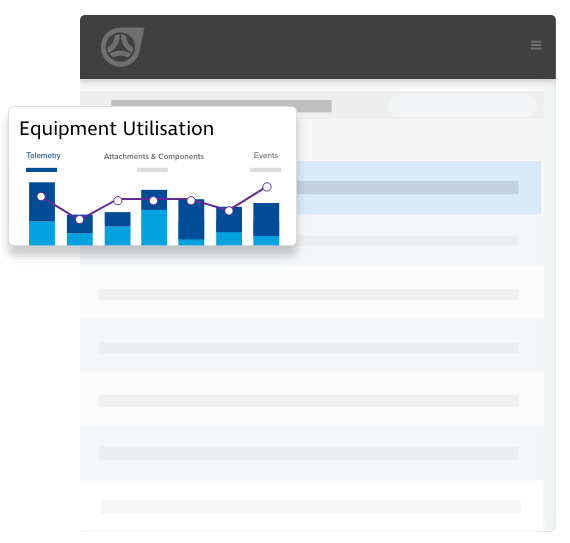 Measure Asset Utilization